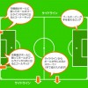 soccer-field